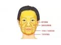 <b>面部吸脂瘦脸效果好不好?吸脂瘦脸有哪些优势</b>