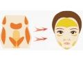 自体脂肪面部填充后多久可以消肿