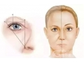 提眉术有哪些优势?提眉术能改善哪些部位