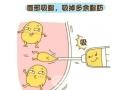 【专家介绍】面部吸脂手术的术后护理常识